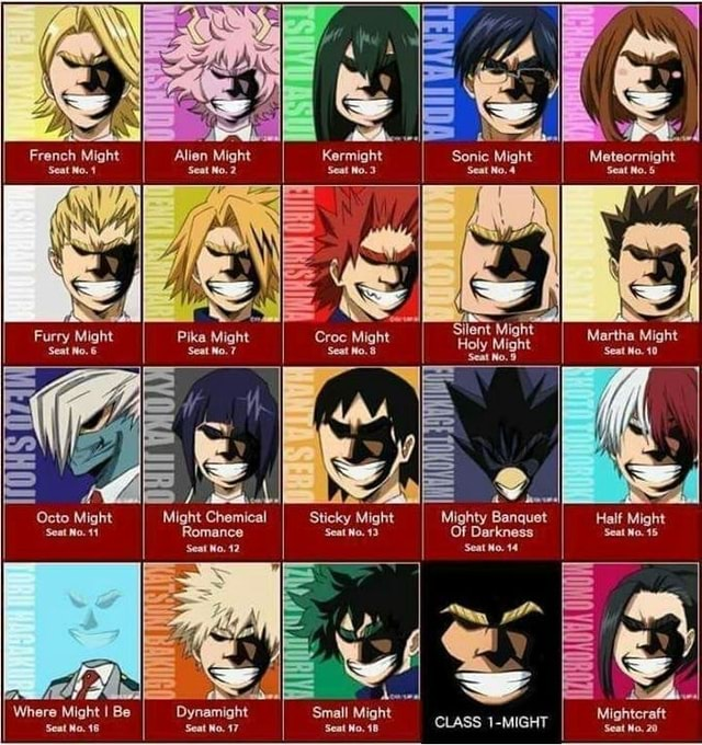 French Might Furry Might Seat No.5 Octo Might Seat Where Might I Be Seat Mo. Alien Might Seat Mo.2 Might Chemical Romance Dynamight Seat No.17 Seat Sonic Seat Might Seat Wo.3 Seat No.4 Mighty Banquet Of Darkness Seat Mo. 14 Sticky Might Seat No. 13 CLASS 1 MIGHT Meteormight Seat No.5 Martha Might Seat Wo. 10 Half Might Seat No. 15 Mightcraft Seat No. 20 meme