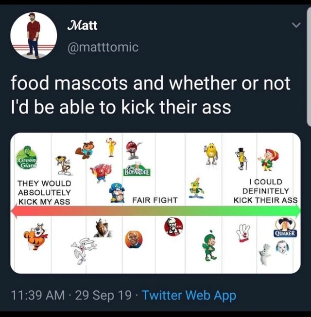 Food mascots and whether or not I'd be able to kick their ass Gia THEY WOULD AM 29 Sep 19 COULD ABSOLUTELY DEFINITELY KICK MY ASS FAIR FIGHT KICK THEIR ASS KICK THEIR ASS memes