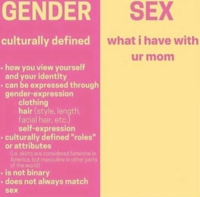 GENDER What have with urmom how you view yourself and your identity can be expressed through gender expression th, facial hair, etc. self  expression culturally defined roles or attributes Le skirts are considered feminine in America, but masculine inother parts of the world  is not binary clothing hair style, len  does not always match sex memes