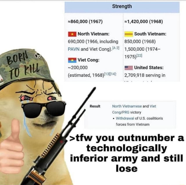 Strength 860,000 1967 1,420,000 1968 EE North Vietnam South Vietnam 690,000 1966, including 850,000 1968 PAVN and Viet Cong .* 1,500,000 1974 1975 22 Viet Cong 200,000 United States estimated, 2,709,918 serving in Result North Vietnamese and Viet victory Withdrawal of US coalition's forces from Vietnam tfw you outnumber a technologically inferior army and still lose meme