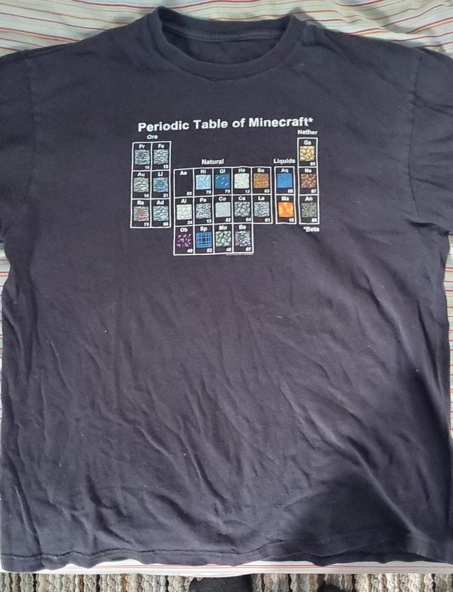 Raft* Periodic Table of Minec memes
