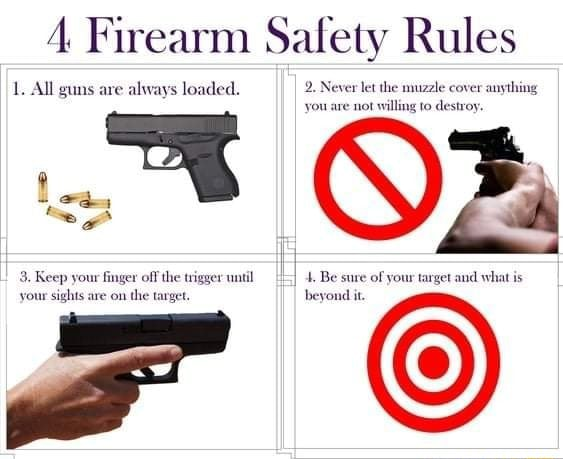 A Firearm Safety Rules 1. All guns are always loaded. 2, Never let the muzzle cover anything you are not willing to destroy, Keep your finger off the trigger until 4, Be sure of your target and what is your sights are on the target. beyoud it meme