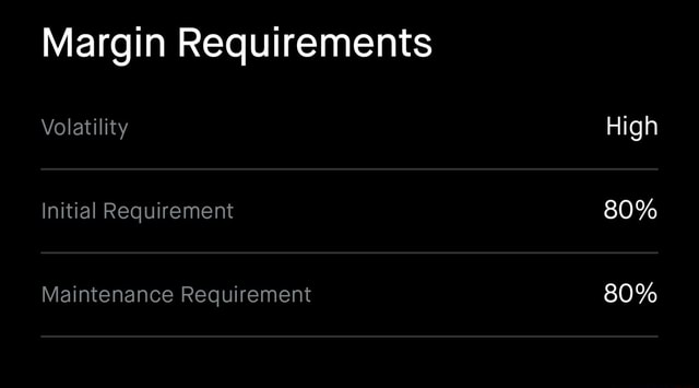 Margin Requirements Volatility High Initial Requirement 80% Maintenance Requirement 80% memes