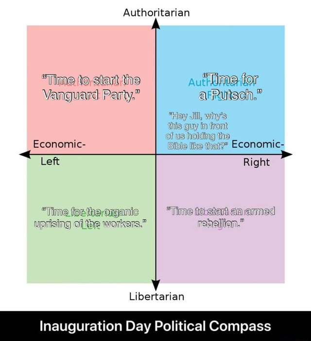 Authoritarian Time to start the Time for Vanguard Party. *Hey Jill, why's this guy in from of us holding tha Economic Bible fixe thavz Economic Right Time fortinrarganic uprising Of tne workers. rasaliion. Libertarian Inauguration Day Political Compass Inauguration Day Political Compass memes