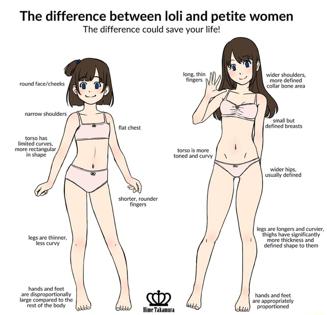 The difference between loli and petite women The difference could save your life long, thin n wider shoulders, more defined fingers more defined collar bone area round narrow shoulders small but flat chest defined breasts torso is more toned and curvy torso has limited curves, more rectangular in shape torso is more toned and curvy wider hips, usually defined shorter, rounder fingers legs are longers and curvier, thighs have significantly more thickness and defined shape to them legs are thinner, less curvy hands and feet are disproportionally large compared to the rest of the body hands and feet are appropriately Hime Takamura proportioned meme