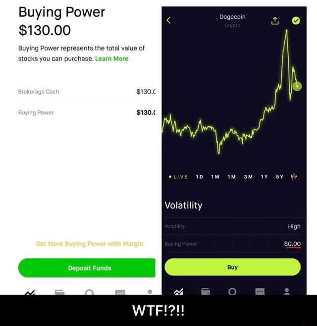 Buying Power $130.00 Dogecoin Buying Power represents the total value of stocks you can purchase. Learn More Volatility Funds  WTF memes