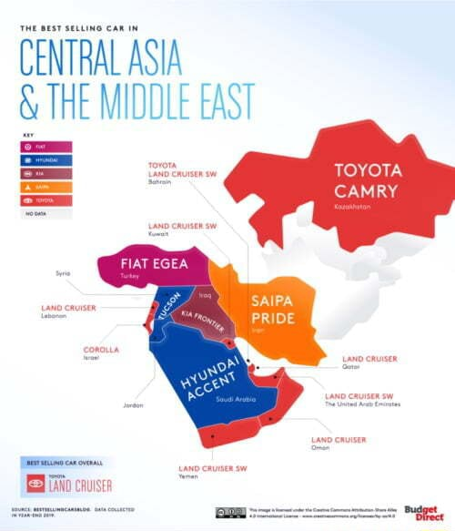 CENTRAL ASIA THE MIDDLE EAST TOYOTA CAMRY memes