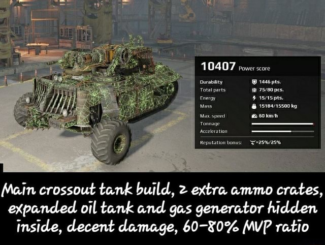 10407 power score Durabitity 1446 pts. Total parts pcs. kg Main crossout tank build, 2 extra ammo crates, expanded oil tank and gas generator hidden inside, decent damage, 60 80% MVP ratio Main crossout tank build, 2 extra ammo crates, expanded oil tank and gas generator hidden inside, decent damage, 60 80% MVP ratio memes