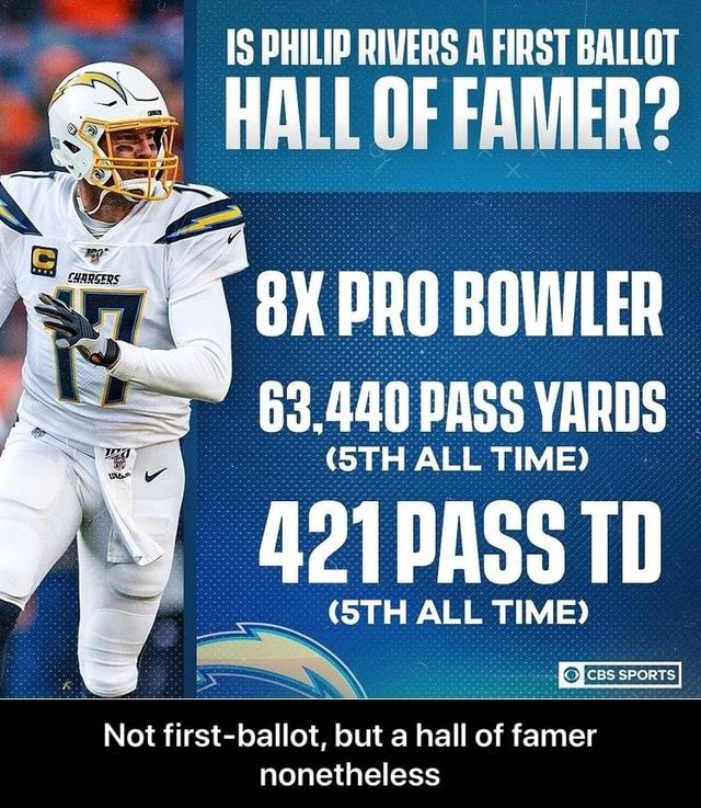 IS PHILIP RIVERS A FIRST BALLOT HALL OF FAMER BX PRO BOWLER 69.440 PASS YARDS STH ALL TIME TD STA ALL TIME CBS SPORTS Not first ballot, but a hall of famer nonetheless Not first ballot, but a hall of famer nonetheless meme