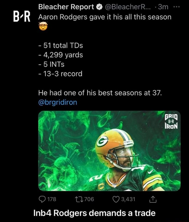 Bleacher Report BleacherR Aaron Rodgers gave it his all this season BR 51 total TDs 4,299 yards SINTs 13 3 record He had one of his best seasons at 37. brgridiron IRoN 178 1706 3,431 Inb4 Rodgers demands a trade Inb4 Rodgers demands a trade memes