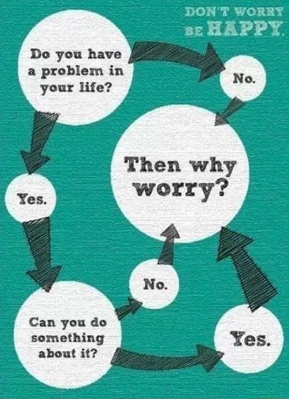 Do you have a problem in your life DON'T WORRY HAPPY. Then why worry Can you do something Yes. about it meme